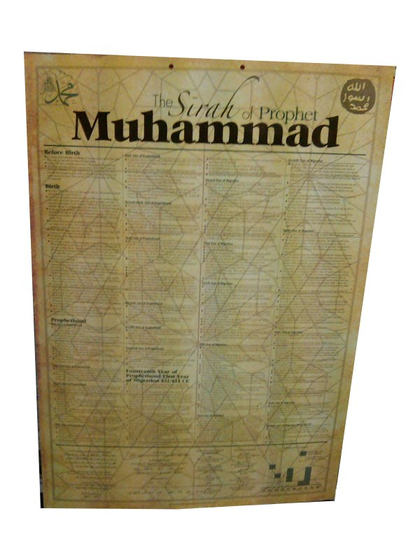 The Sirah Of Prophet Muhammad, Wall Poster A2 Laminated