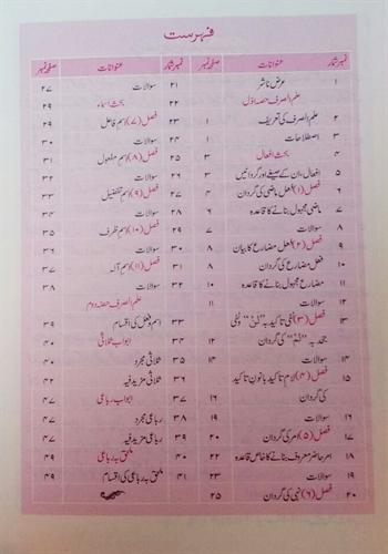Ilm Un Nahw Urdu Pdf