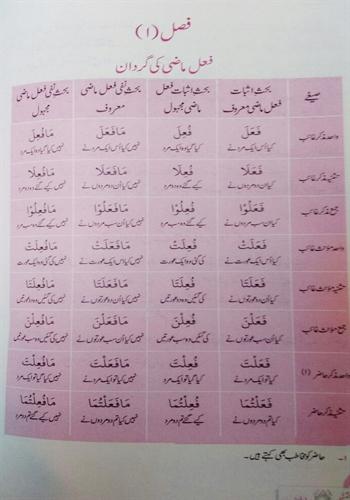 Ilm al-Sarf Awwalayn & Akhirayn Arb-Urdu (Colour Set), Misbah