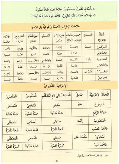 Madina Book 1 English