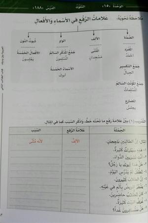 arabic bayna yadayk book 1 pdf